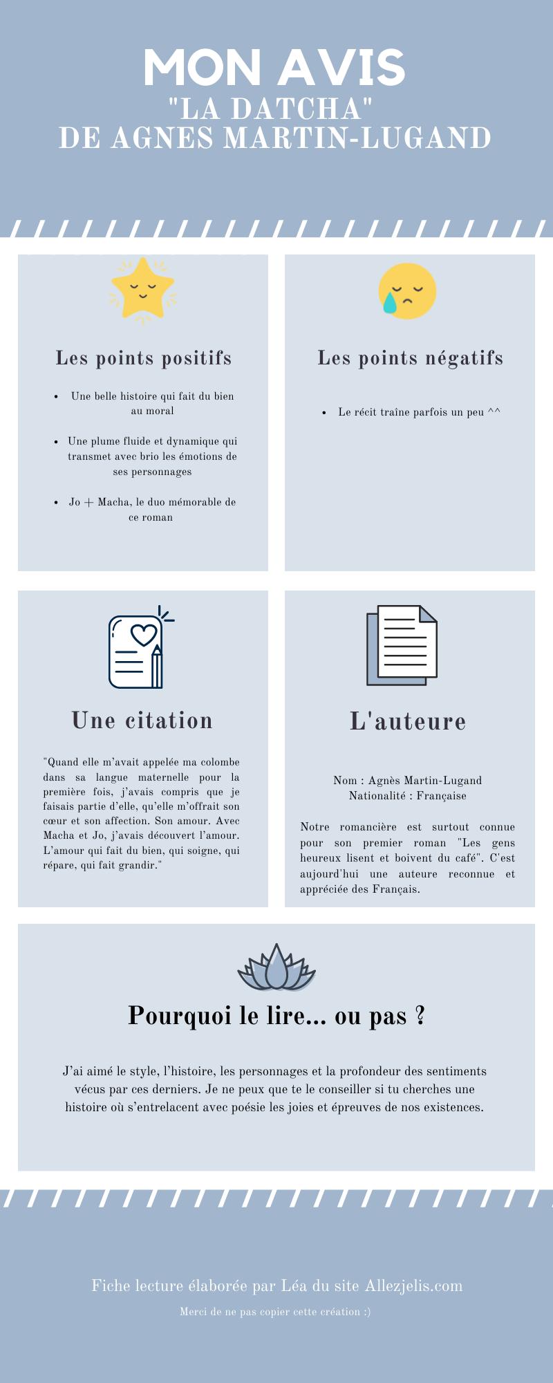 infographie la datcha