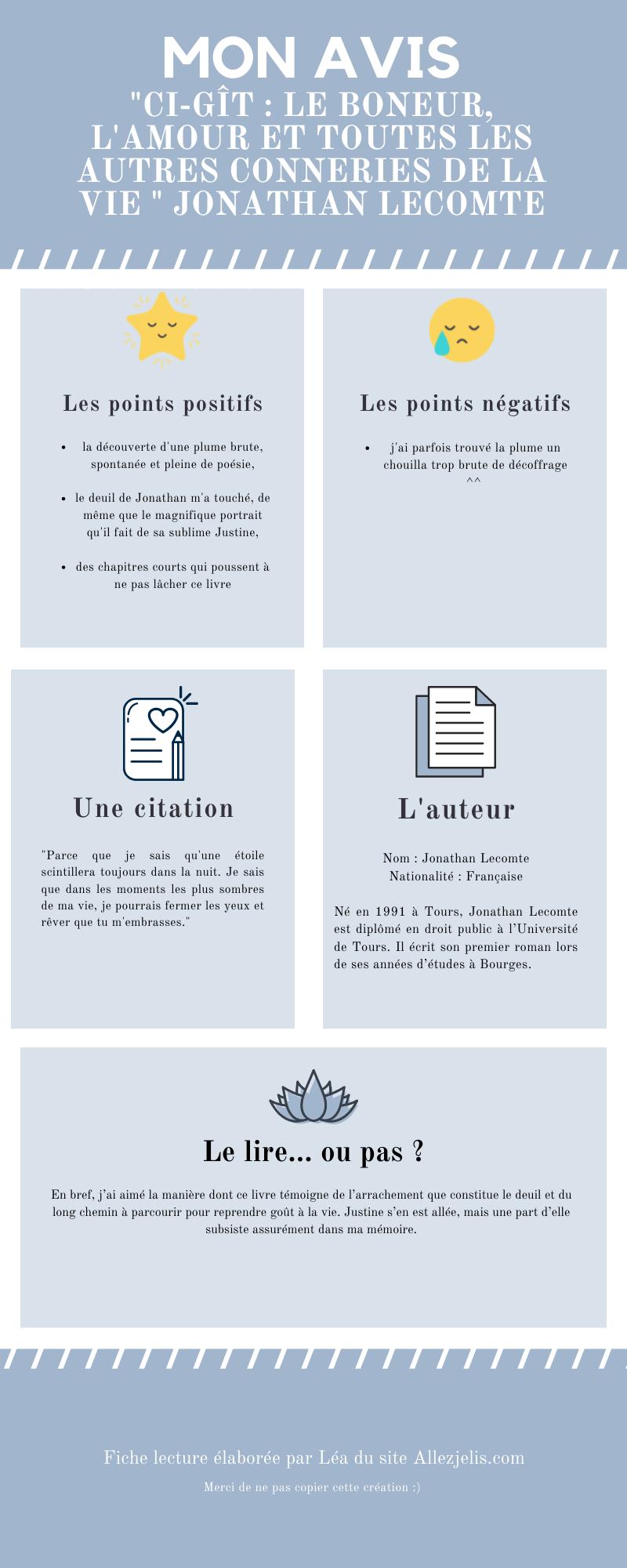 infographie livre ci-gît